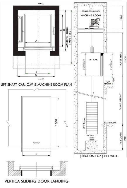 Service Elevator Dimensions